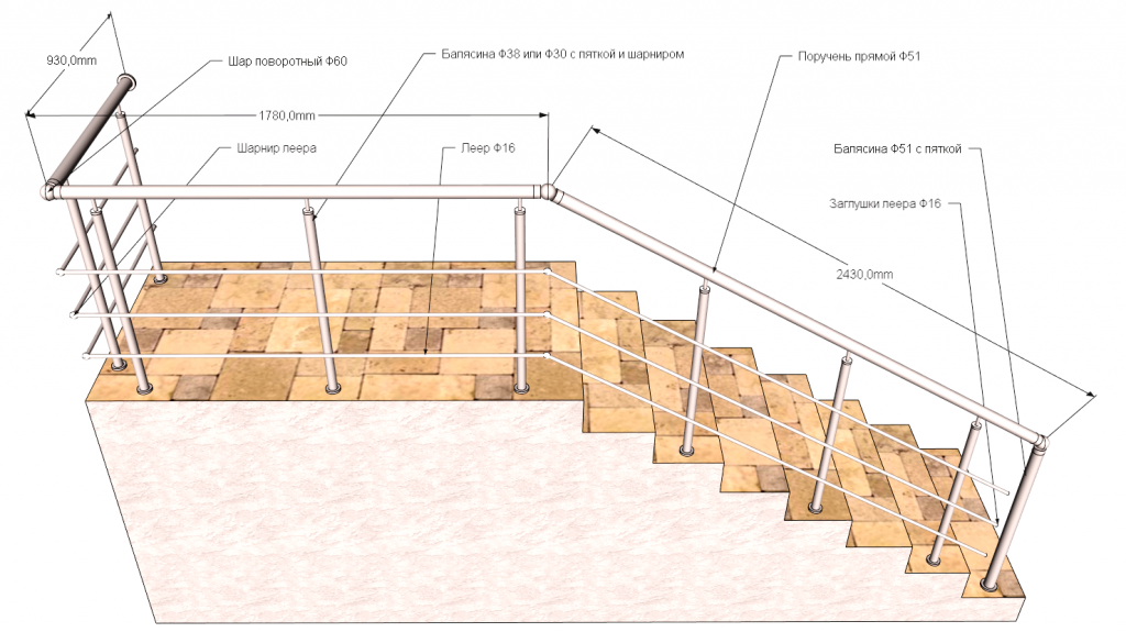 Ограждения из нержавеющей стали «ЭКОНОМ» (на полу)