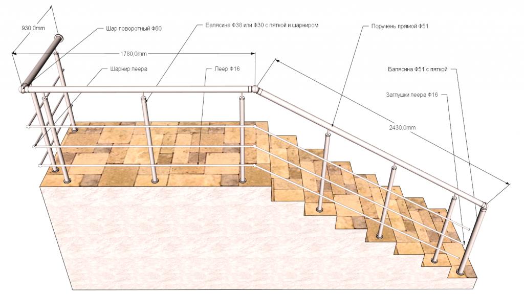 Ограждение сталь с полим.покрытием «ЭКОНОМ. ВАРИАНТ» (на полу)