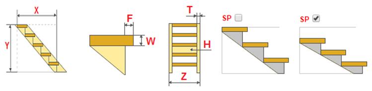 Расчет лестницы: калькулятор лестницы онлайн